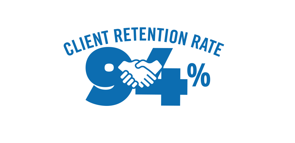 client retention