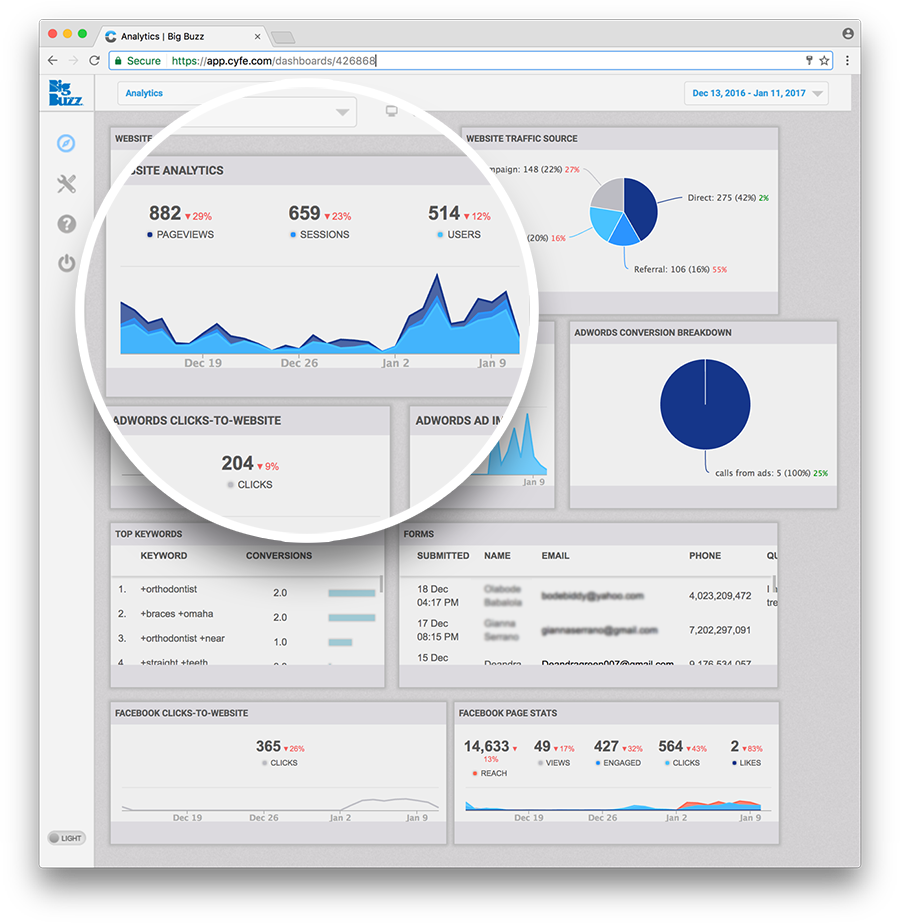 Personal Marketing Dashboard