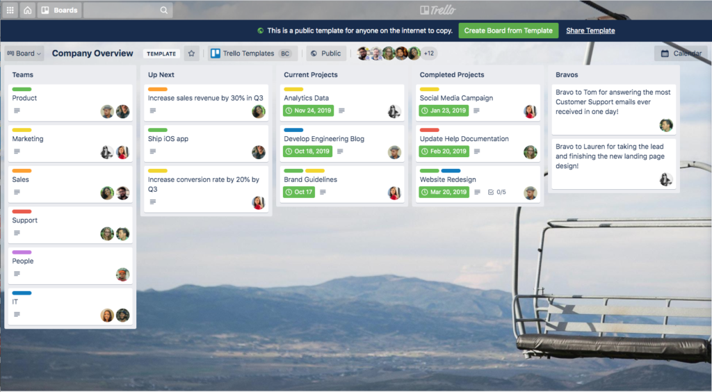 Project management tools for senior living
